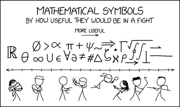 Mathematical symbol fight