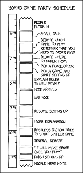 Board game party schedule
